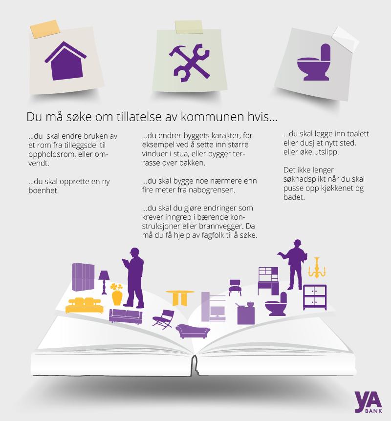 Søknader oppussing kommunen infografikk